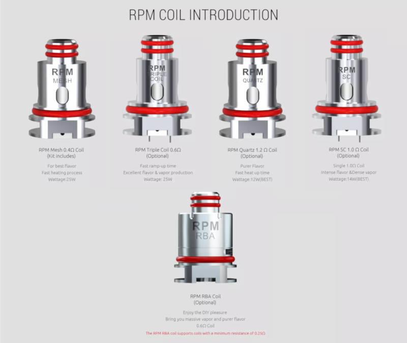 Resistance RPM