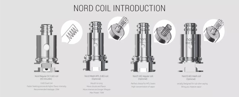 RPM40 Nord Coils